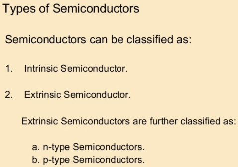 Types of semiconductor