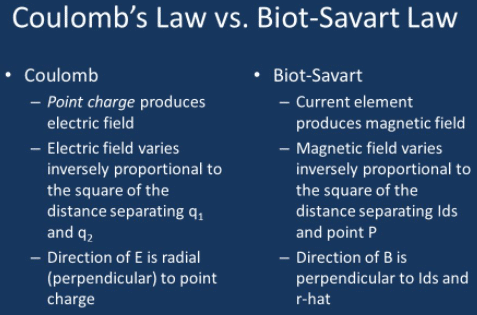 Difference between coulomb's law and biot savart law