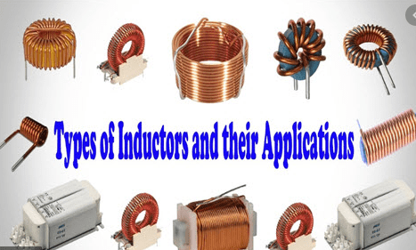 Types of inductor