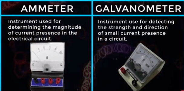 difference between galvanometer and ammeter