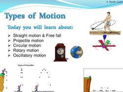 Photo of Types of Motion With Examples in Physics