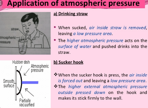 applications of atmospheric pressure