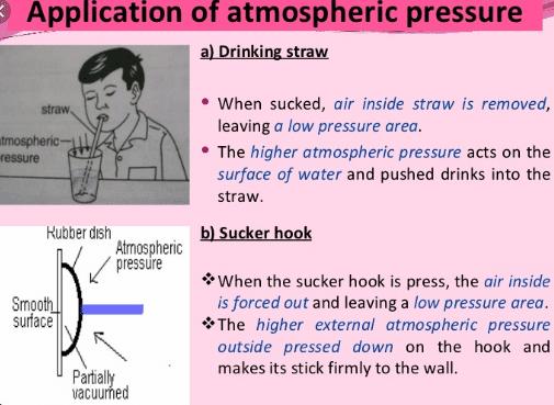 applications of atmospheric pressure