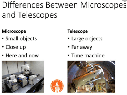 difference between microscope and telescope