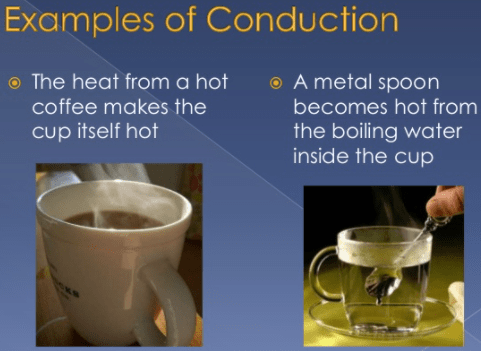 Examples of conduction of Heat