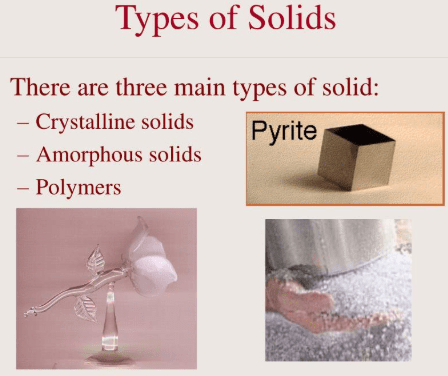 Types of solid