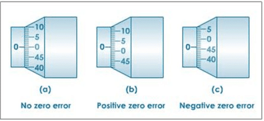 negative zero error of screw gauge