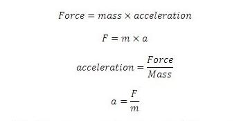 newton's second law formula