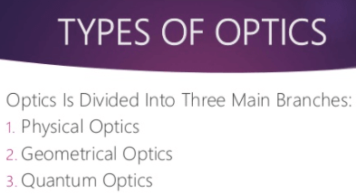 Types of optics